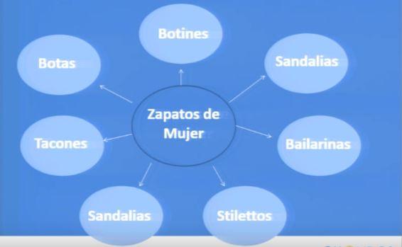 palabras-clave-relacionadas-seo-narviz-ecuador